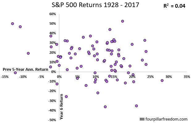 sp500_correlation_2-0.JPG