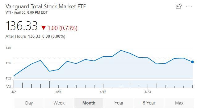 stockMarket_May18.JPG