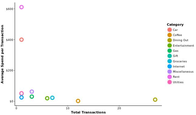transaction_scatter2.JPG