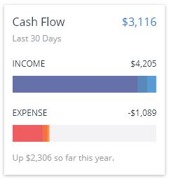 Personal Capital cash flow