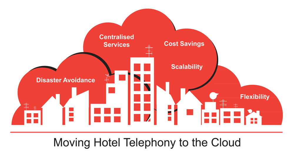 Moving Hotel Telephony to the Cloud