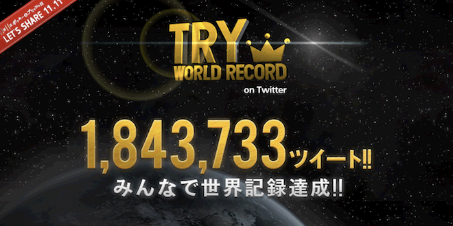 Twitter World Record