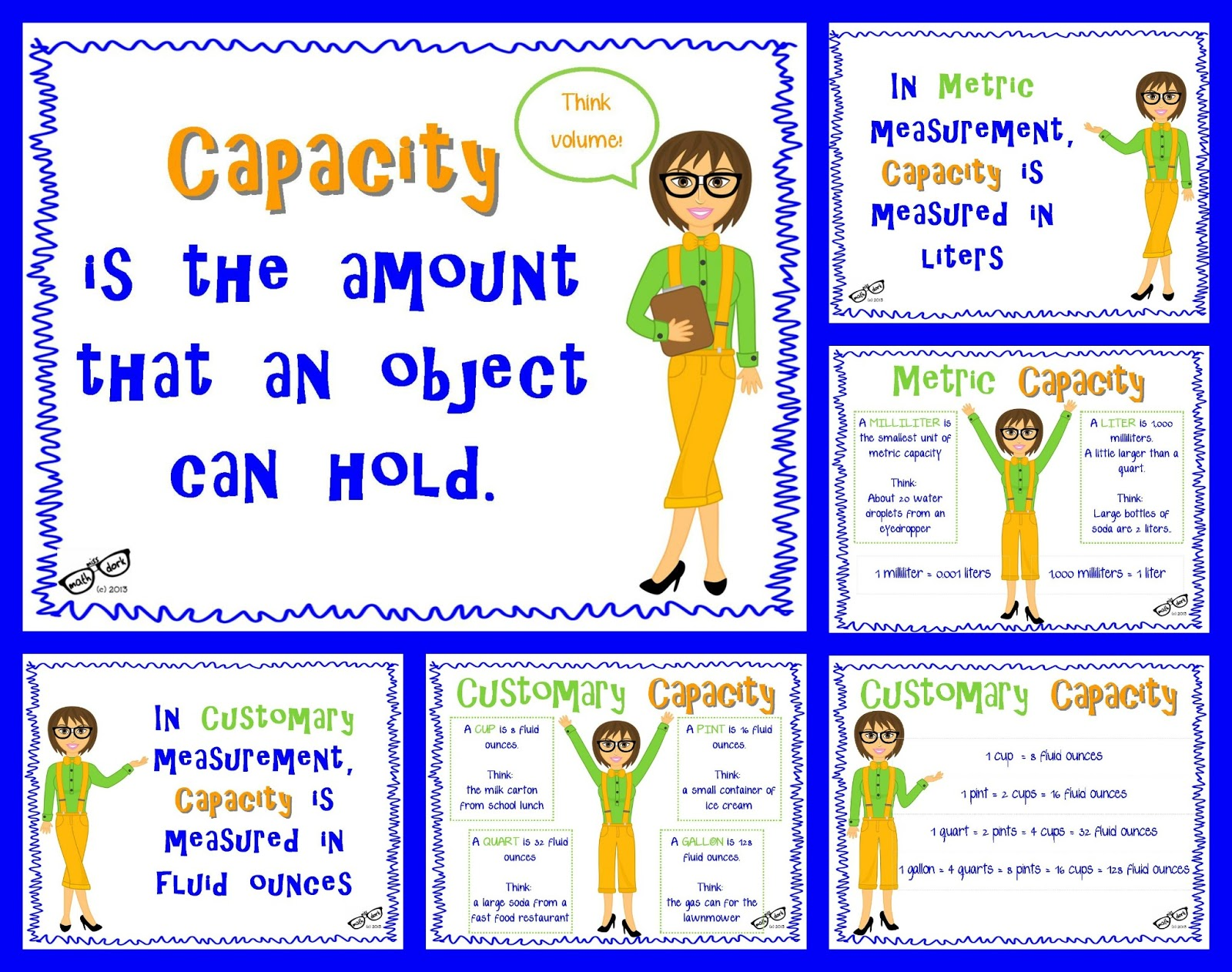 Customary Capacity Word Problems For 5th Grade