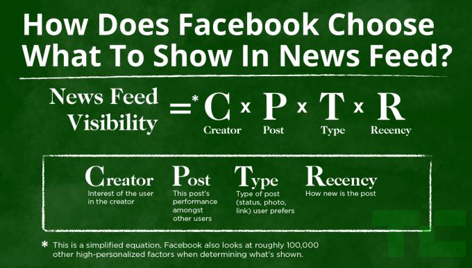 facebook-news-feed-equation