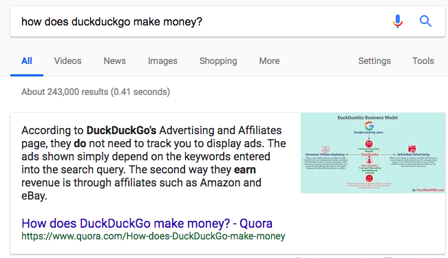 how does duckduckgo make money