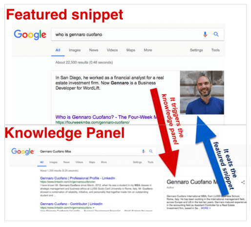 featured-snippet-vs-knowledge-panel