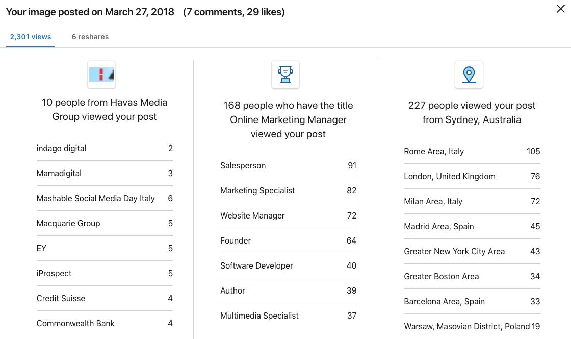 linkedin-posts-analytics