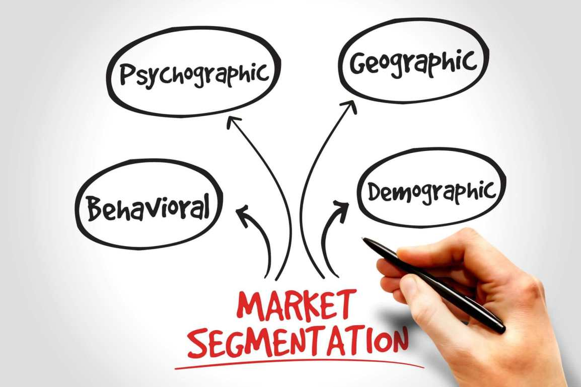 Types-of-Market-Segmentation