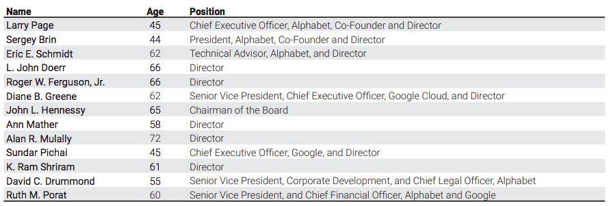 google-executive-directors