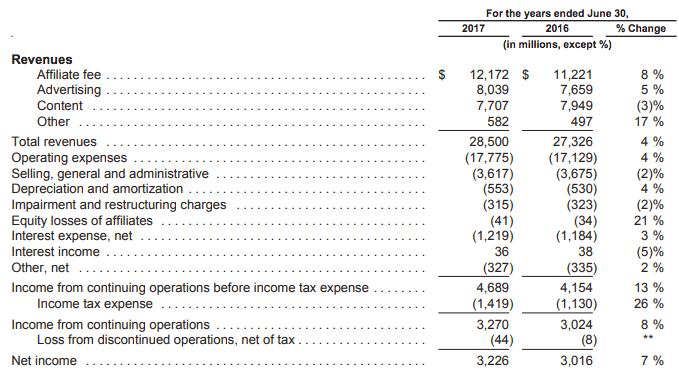 21st-century-financials