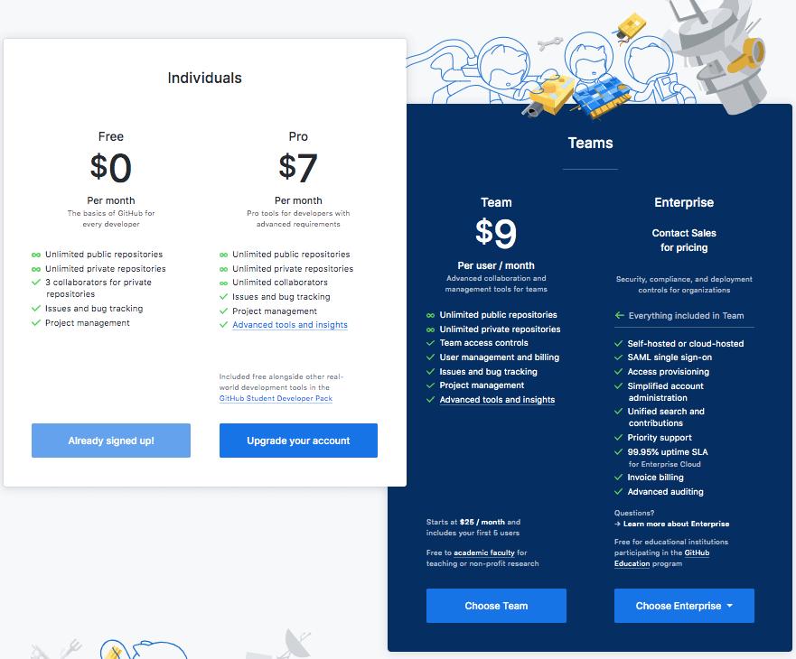 github-pricing-plans