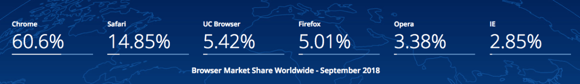 browser-market-share-mozilla