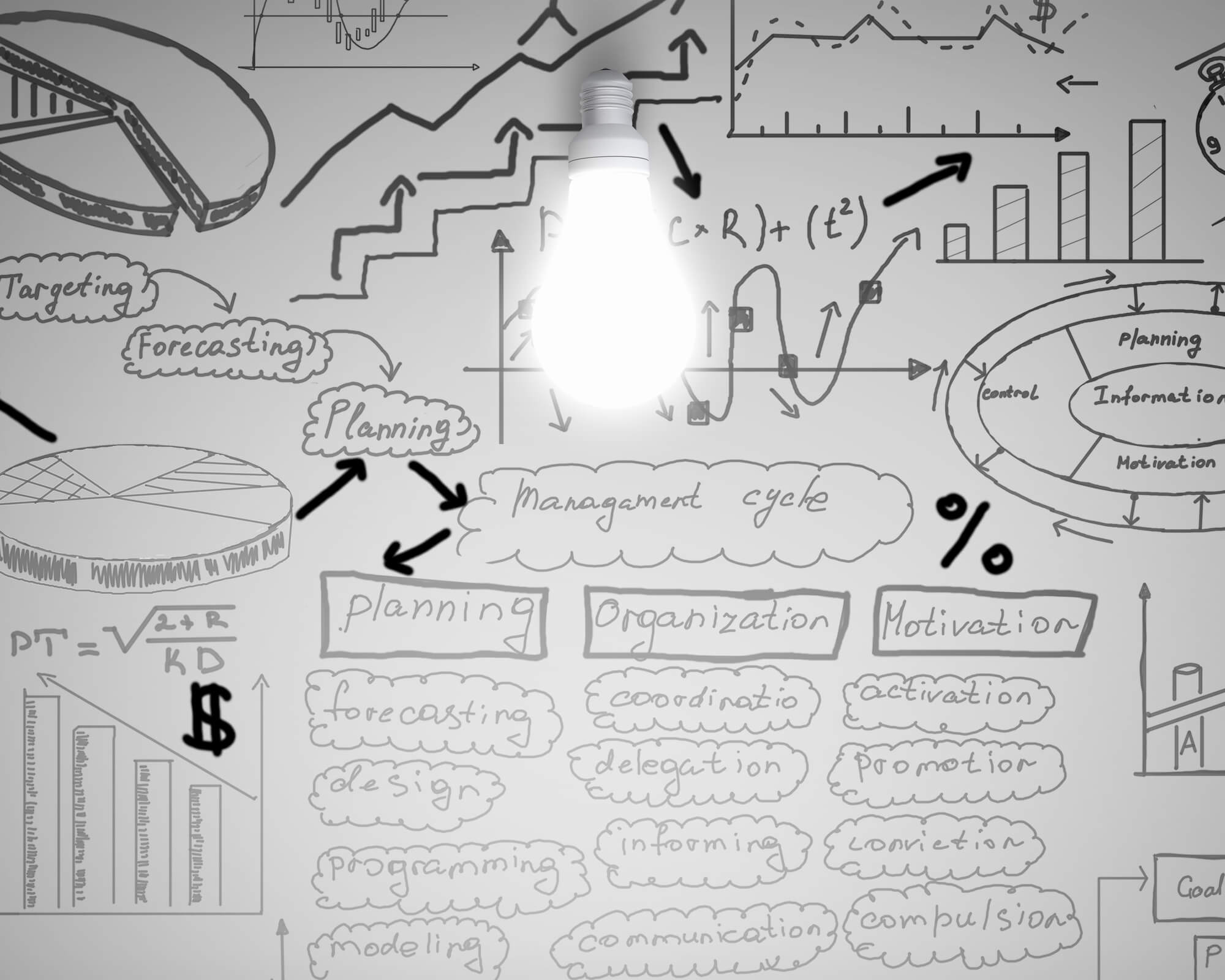 How To Create A Business Model