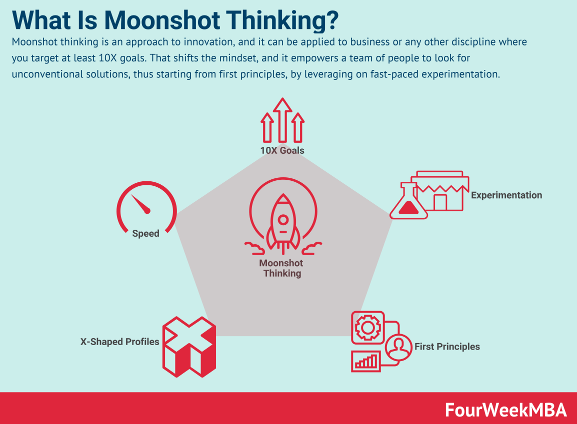 moonshot-thinking