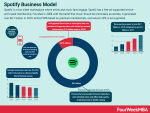 How Does Spotify Make Money? Spotify Freemium Business Model In A Nutshell