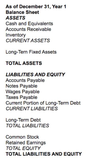 example-of-balance-sheet
