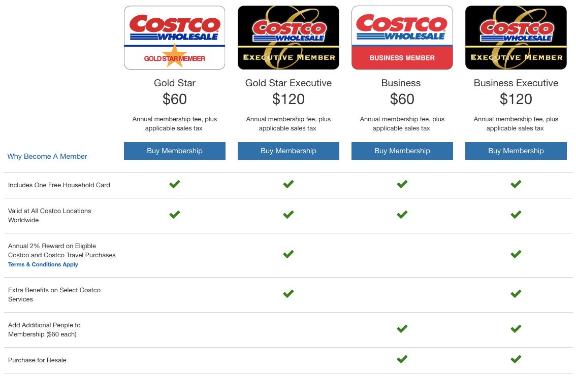 membership-costco