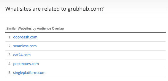 grubhub-similar-sites-alexa