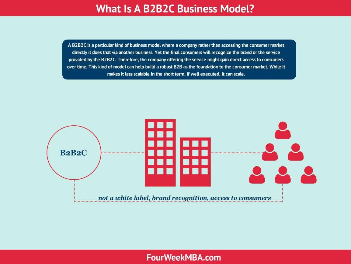 b2b2c-business-model
