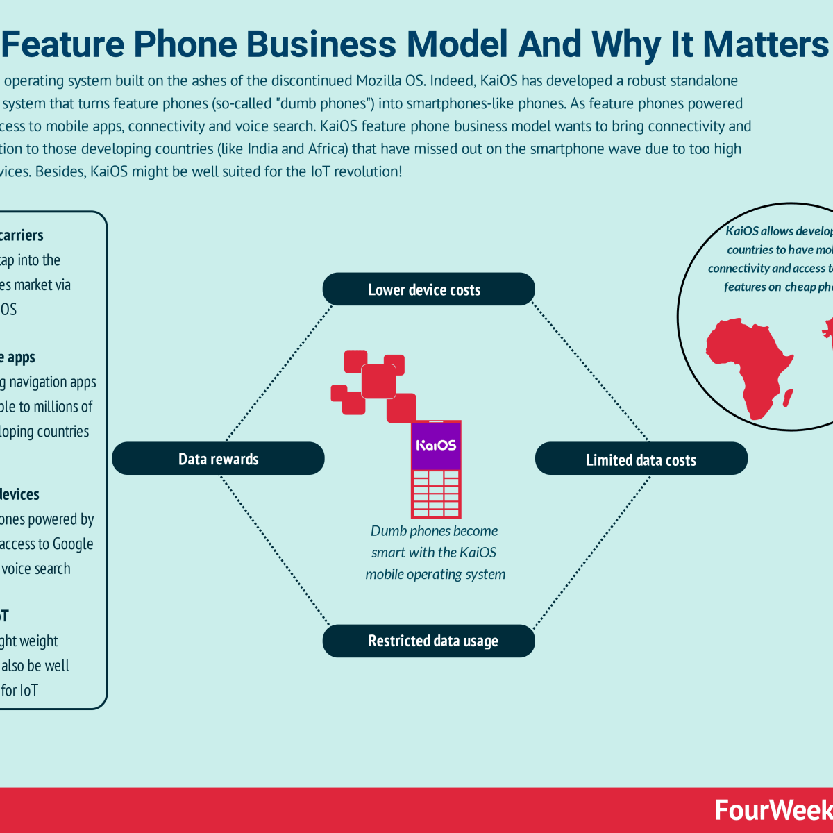 KaiOS Feature Phone Business Model And Why It Matters So