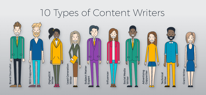 types-of-content-writers