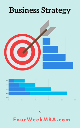 business-strategy-pdf