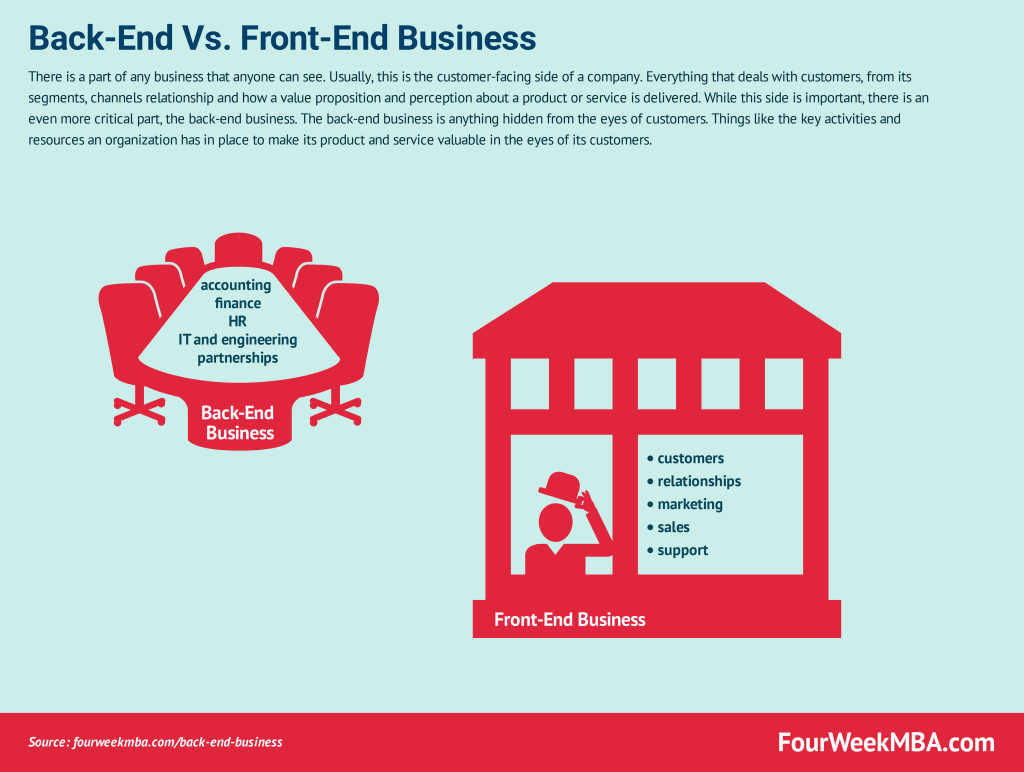 back-end-business