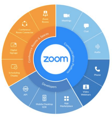 zoom-products