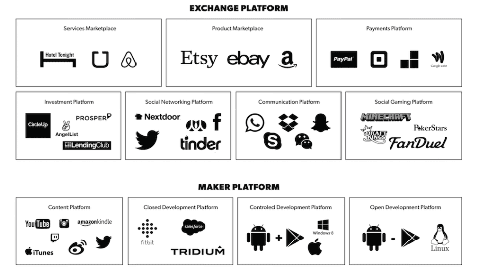 platform-types-applico