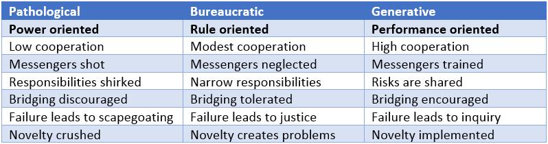 three-cultures-model