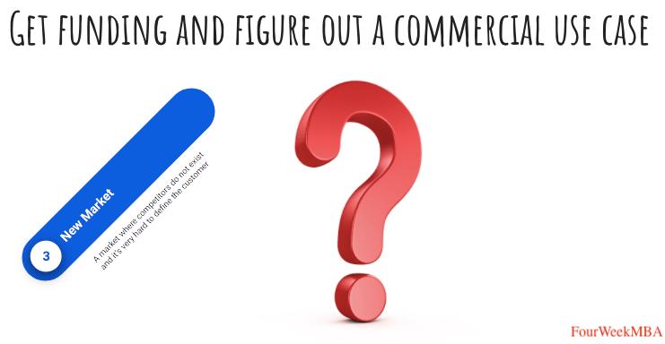 new-market