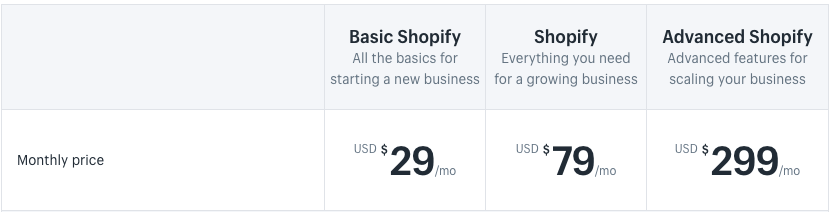 shopify-pricing-tiers