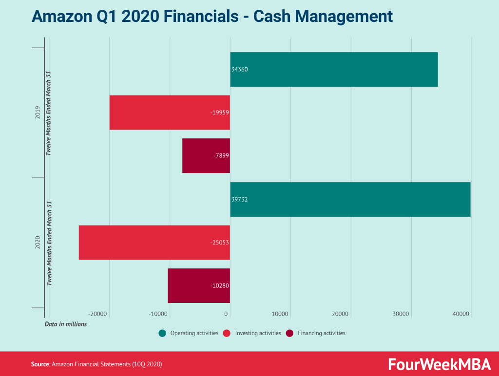 amazon-cash-pandemic