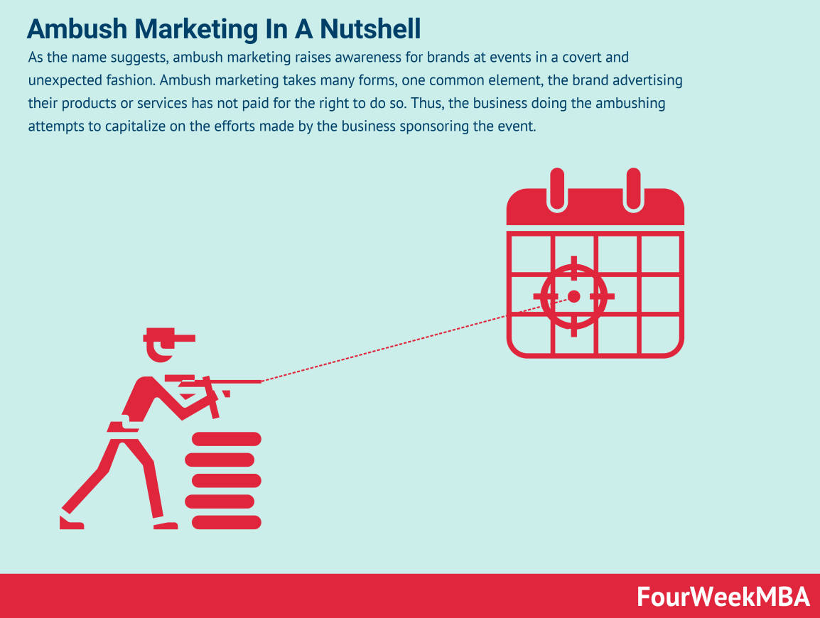 ambush-marketing