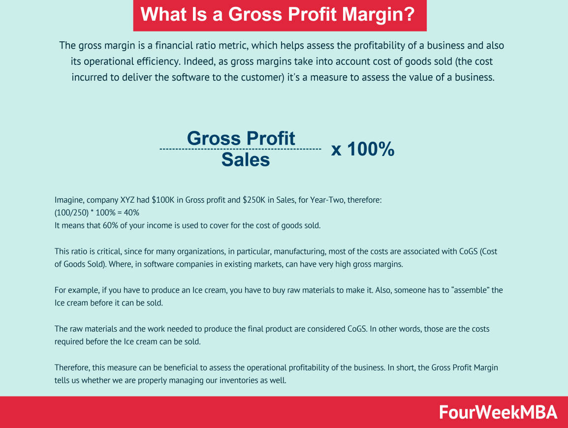 gross-margin