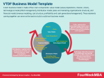 VTDF Business Model Template [Downloadable Template Inside]