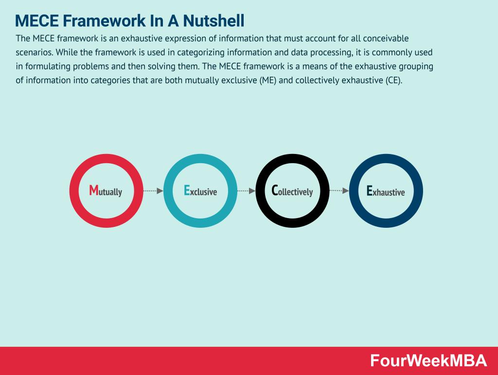 mece-framework