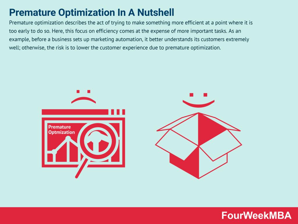 premature-optimization