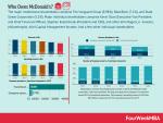 McDonald's Speedee System