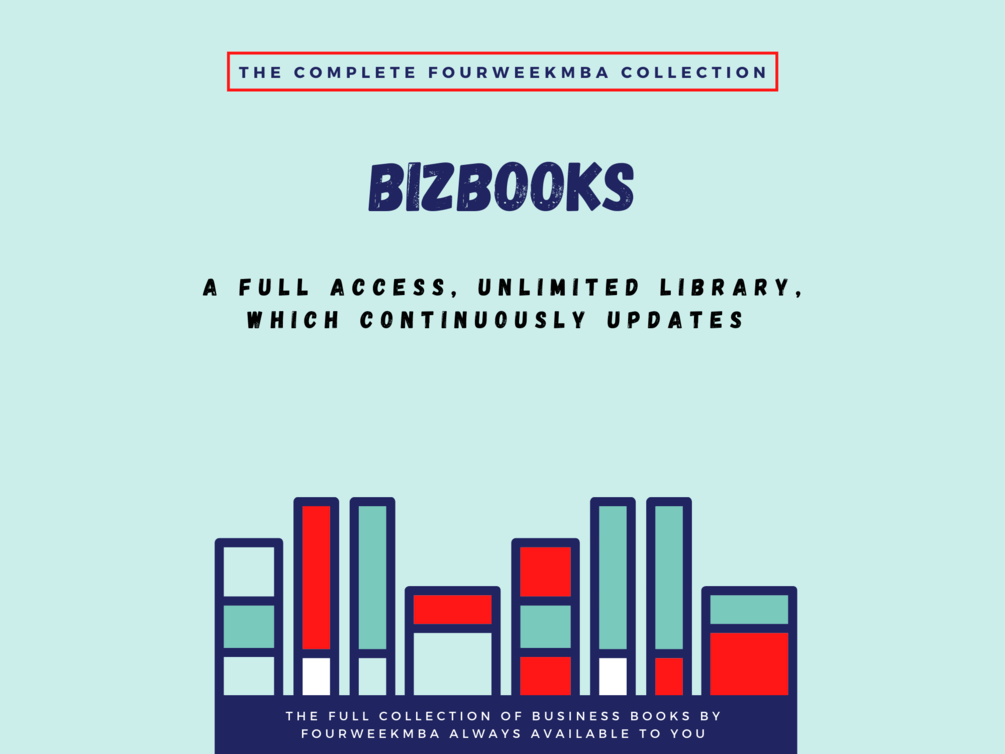 bizbooks-by-fourweekmba