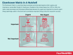 Eisenhower Matrix And Why It Matters In Business