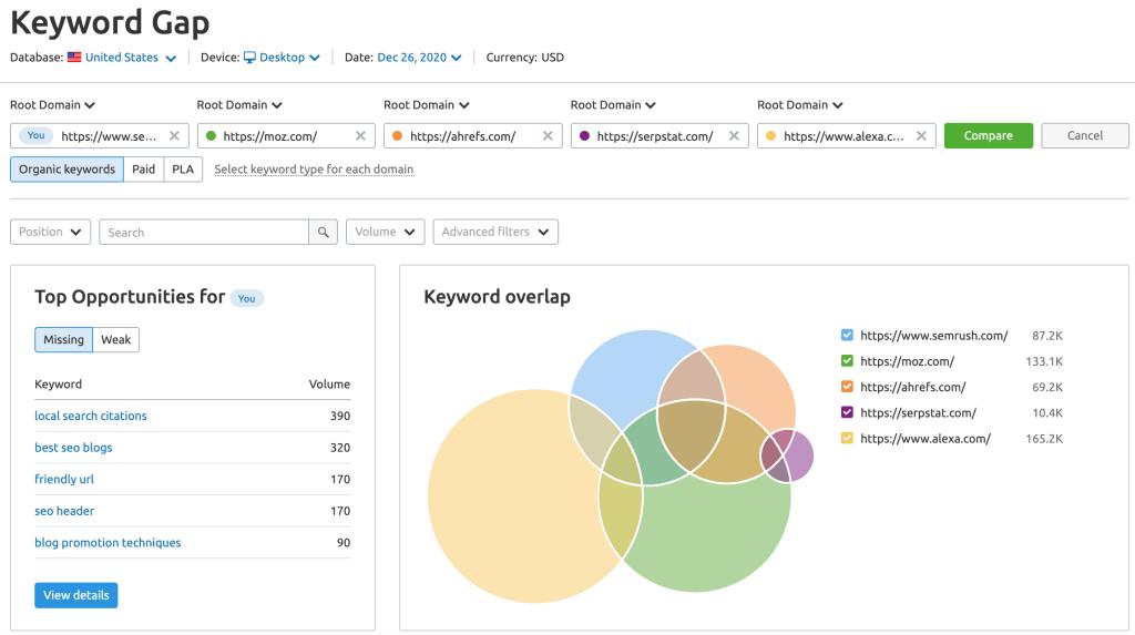 keyword-gap-analysis