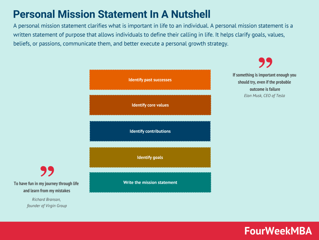 personal-mission-statement
