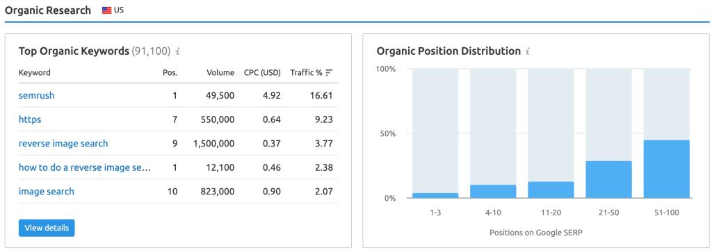 semrush-organic-traffic