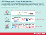 AIaaS: The New Business Model of Artificial Intelligence as a Service