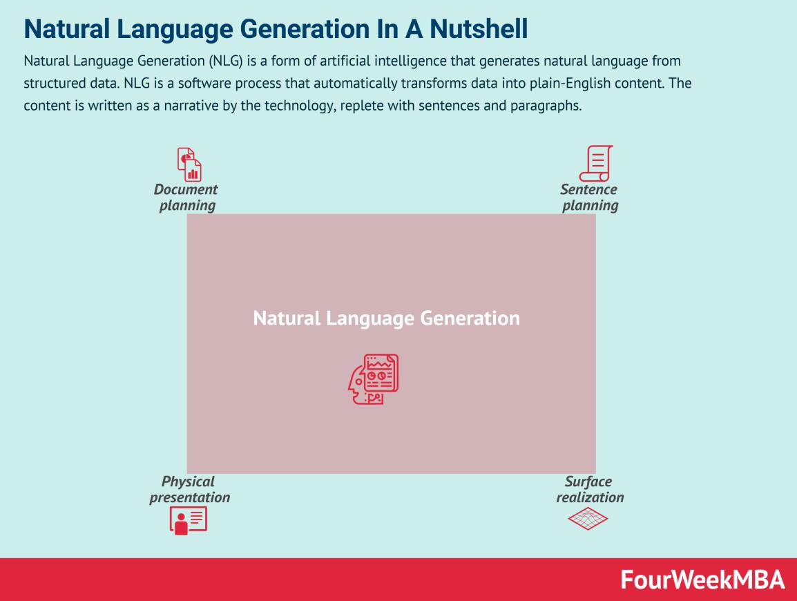 natural-language-generation