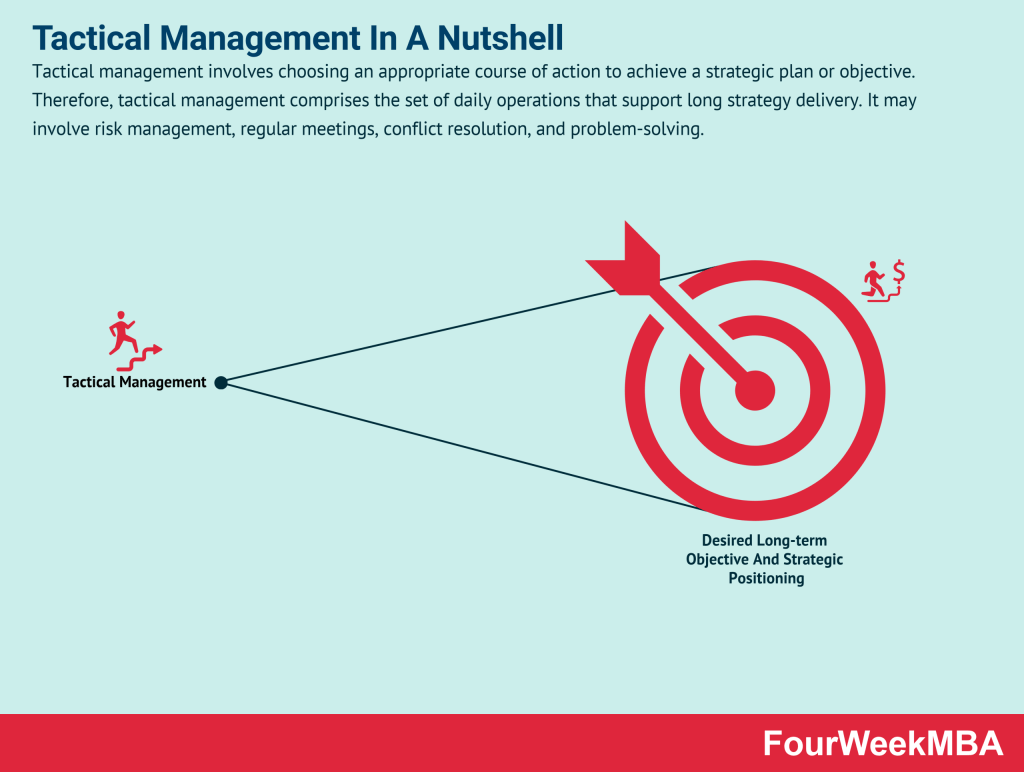 tactical-management
