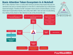 BAT Token: The Basic Attention Token Business Model In A Nutshell