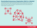 What Is Decentralized Autonomous Organization? DAO In A Nutshell