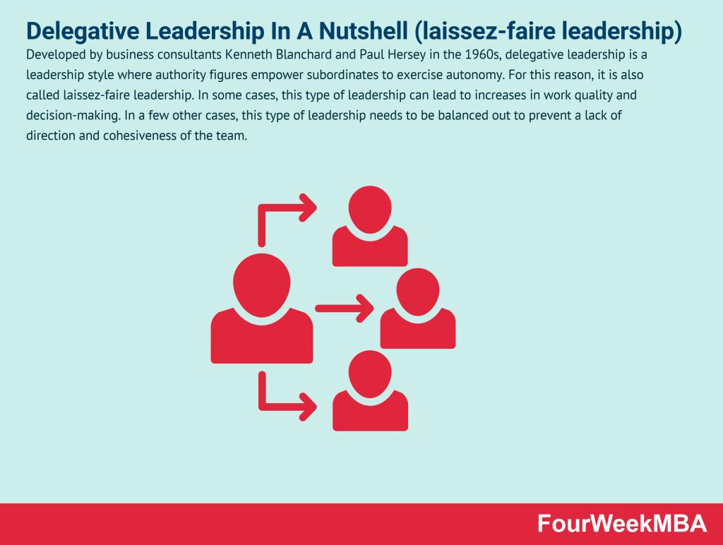 delegative-leadership